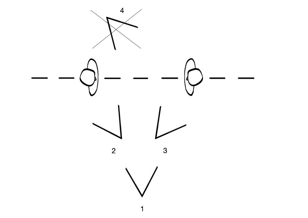 os_akcije2